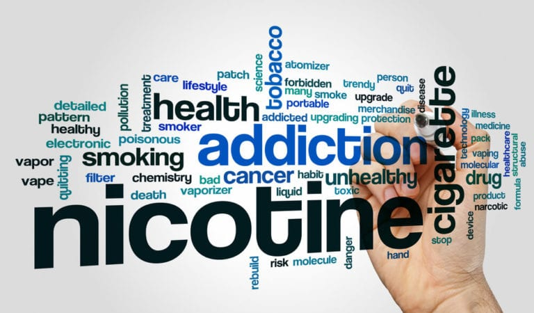 Nicotine Withdrawal and Quit Smoking Timeline