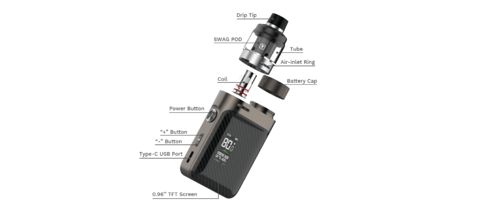 Vaporesso Swag PX80 exploded view image